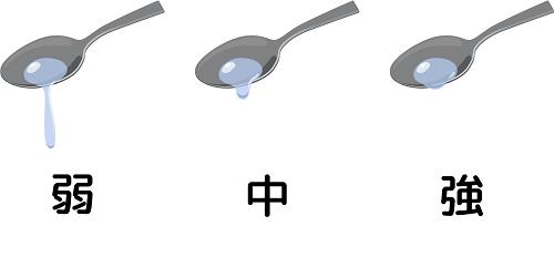 介護職員おすすめのとろみ剤【ベスト3】使い方と注意点