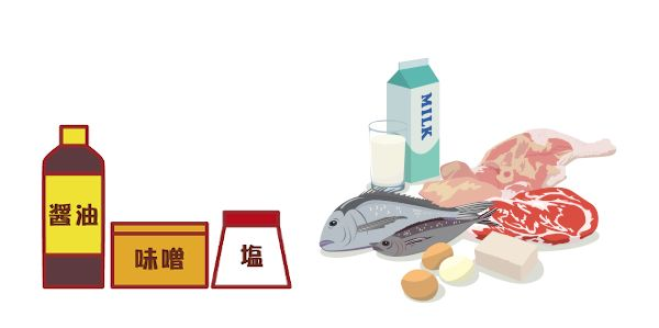 塩分とたんぱく質